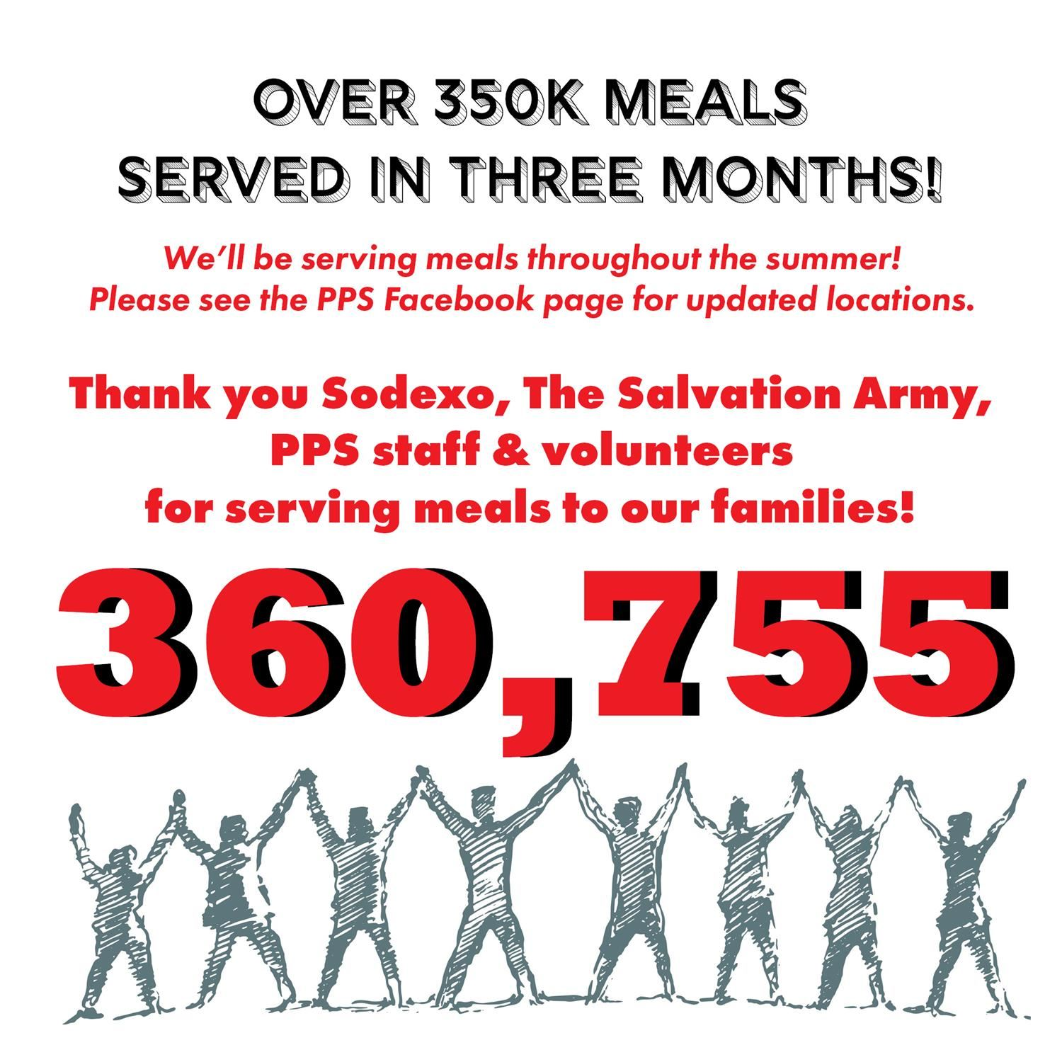 PPS staff, volunteers have distributed over 350,000 meals since March 17.