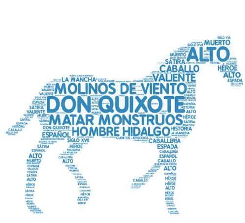 QUIXOTE WORD CLOUD