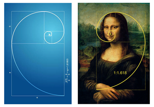 Golden Ratio!!!